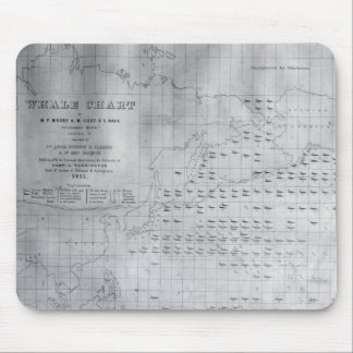 Whale Chart of the North Pacific, 1851 Mouse Mat
