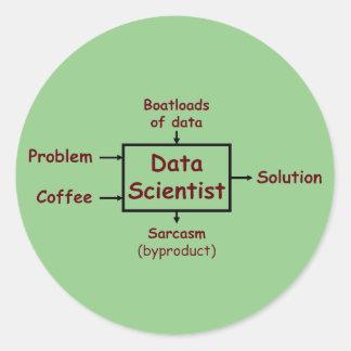 What a data scientist does all day round sticker