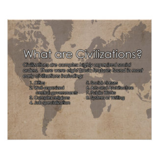What are Civilizations Poster UPDATED