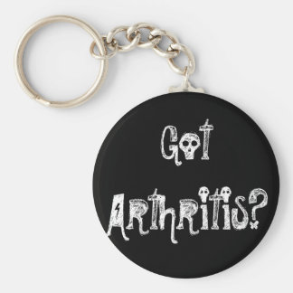 What do you have? key ring