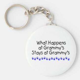 What Happens At Grammys With Blue Handprints Key Ring