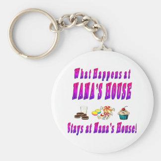 What Happens At Nanas House Pink Key Ring
