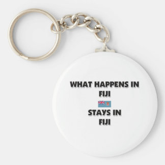 What Happens In FIJI Stays There Key Ring
