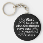 What Happens with the Sisters Basic Round Button Key Ring