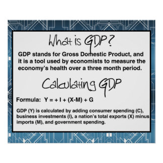 What is GDP Economics Poster