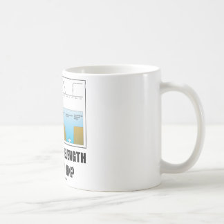 What Wavelength Are You On? (Electromagnetism) Basic White Mug