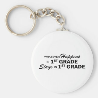 Whatever Happens - 1st Grade Basic Round Button Key Ring
