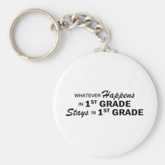 Whatever Happens - 1st Grade Key Ring