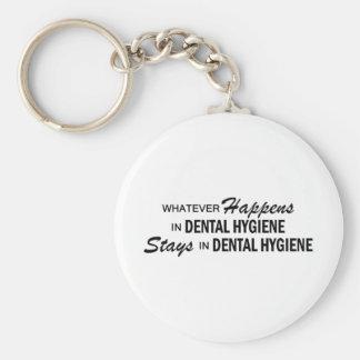 Whatever Happens - Dental Hygiene Basic Round Button Key Ring