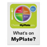 What's on MyPlate? Poster - Green on White