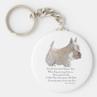 Wheaten Scottish Terrier Rainbow Bridge Basic Round Button Key Ring