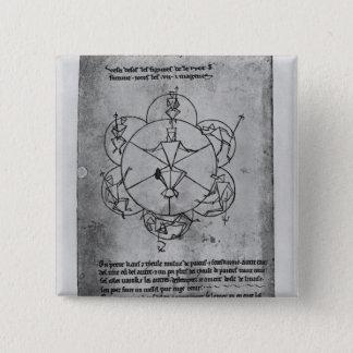 Wheel of Fortune. Formula for a ceramic 15 Cm Square Badge