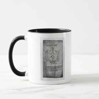 Wheel of Fortune. Formula for a ceramic Mug