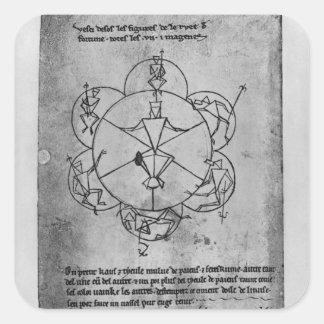 Wheel of Fortune. Formula for a ceramic Square Sticker