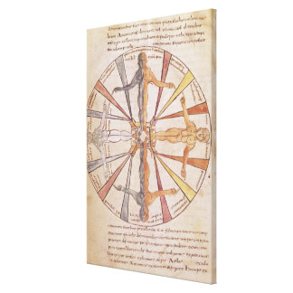 Wheel of the seasons and months canvas print
