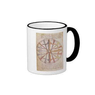 Wheel of the seasons and months mug