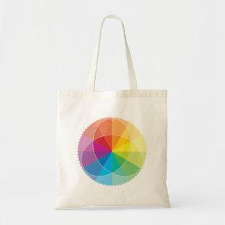 Wheel or colour