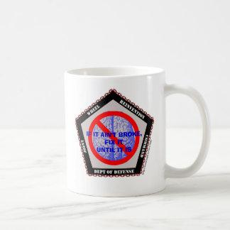 Wheel Reinvention Command - Custom... - Customized Basic White Mug
