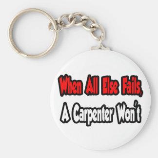 When All Else Fails, A Carpenter Won't Keychain