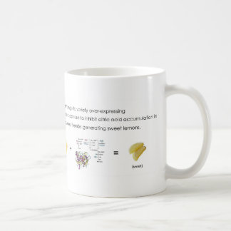 when life gives lemons coffee mug