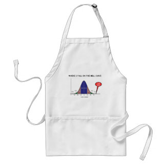 Where I Fall On The Bell Curve I Am Here Standard Apron