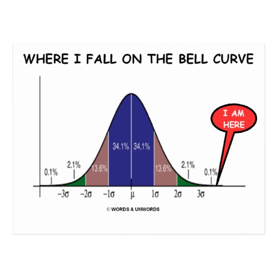 Where I Fall On The Bell Curve I Am Here Postcard