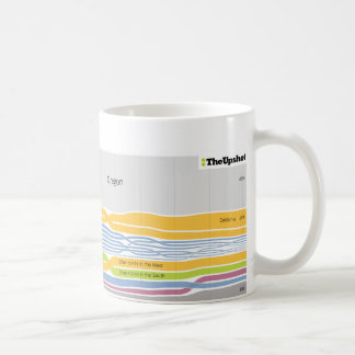 Where people who live in Oregon were born Coffee Mug