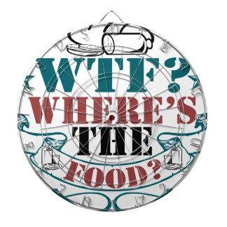 Where's The Food? Dartboard