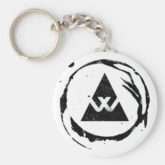 Wherewithal Keychain