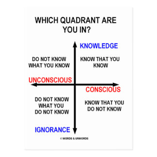 Which Quadrant Are You In? Postcard