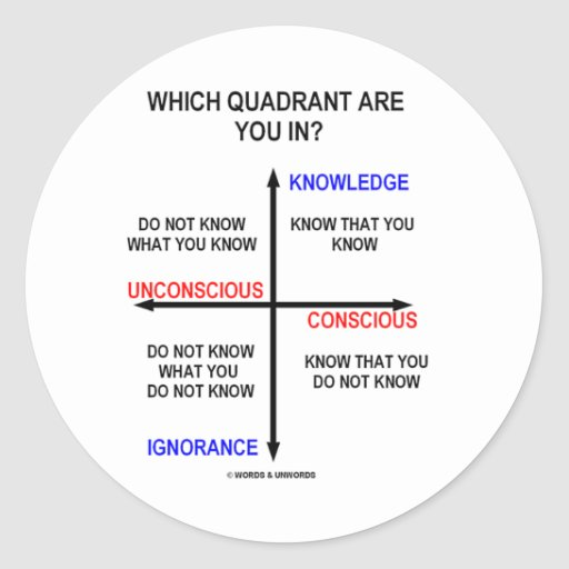 Which Quadrant Are You In? Stickers