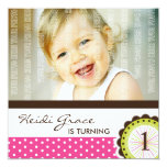 Whimsical Birthday Party Invitation 13 Cm X 13 Cm Square Invitation Card