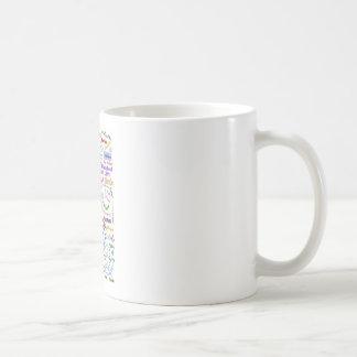 Who He Is...Names of God Basic White Mug