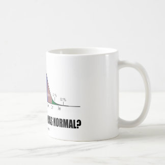 Who Said That I Was Normal? (Bell Curve Humor) Coffee Mug