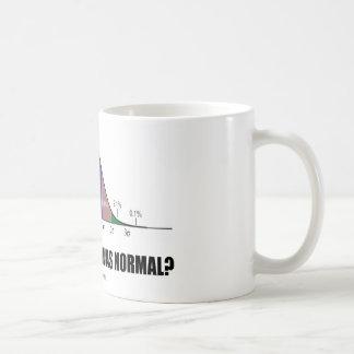 Who Said That I Was Normal Bell Curve Humor Coffee Mug