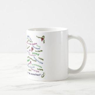 Who We Are in Christ Basic White Mug