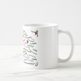Who We Are in Christ Mug