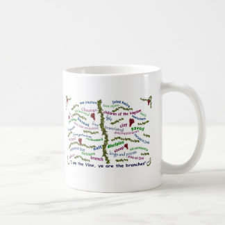 Who We Are in Christ Basic White Mug