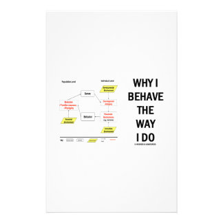 Why I Behave The Way I Do (Sociobiology) Stationery Design