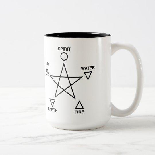Wicca Elements Pentagram Two-Tone Coffee Mug