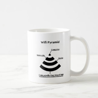 Wifi Pyramid Coffee Mug
