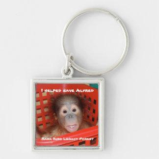 Wildlife Charity Rainforest Legacy Key Chain