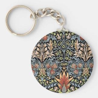 William Morris Design Basic Round Button Key Ring