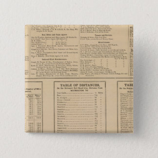 Wilmington business directory 15 cm square badge