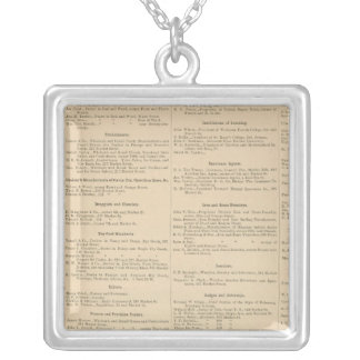 Wilmington Delaware business directory Silver Plated Necklace