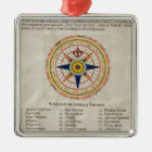 Wind rose with the 32 winds ofthe world christmas ornament