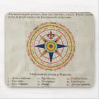 Wind rose with the 32 winds ofthe world mouse mat
