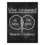 Wine humour Chalkboard Poster