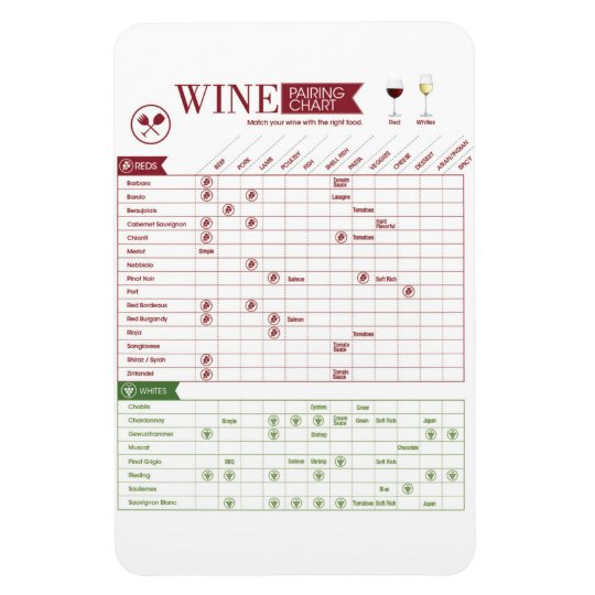 Wine Pairing Rectangular Photo Magnet