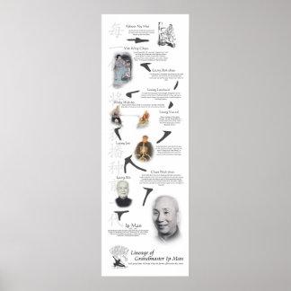 Wing Chun Kung Fu Lineage Tree - Ip Man Poster